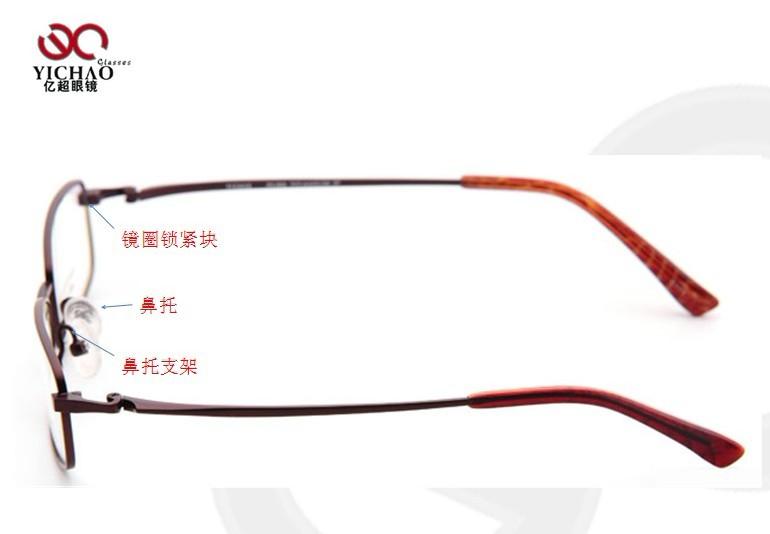 眼镜架结构介绍