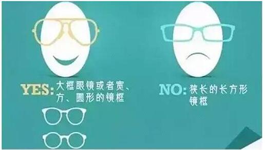 墨镜与不同脸型的搭配原则