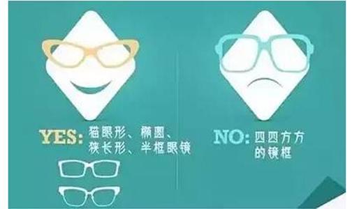 适合类型:猫眼形状,椭圆形,狭长形,半框眼镜等,宜多用暖色来弥补不足
