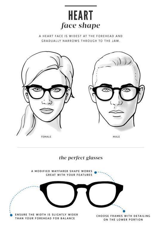 可爱眼镜框架简笔画