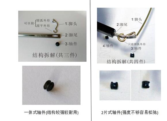 [玉山眼镜]无螺丝铰链结构专利证书